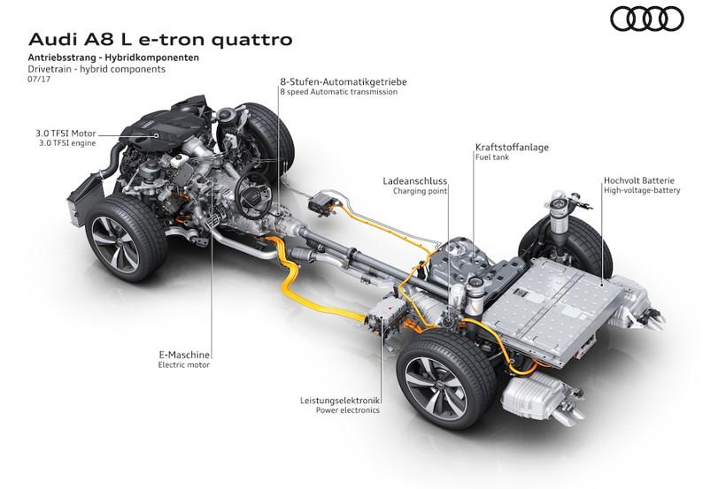 Audi A8 L e-tron Quattro